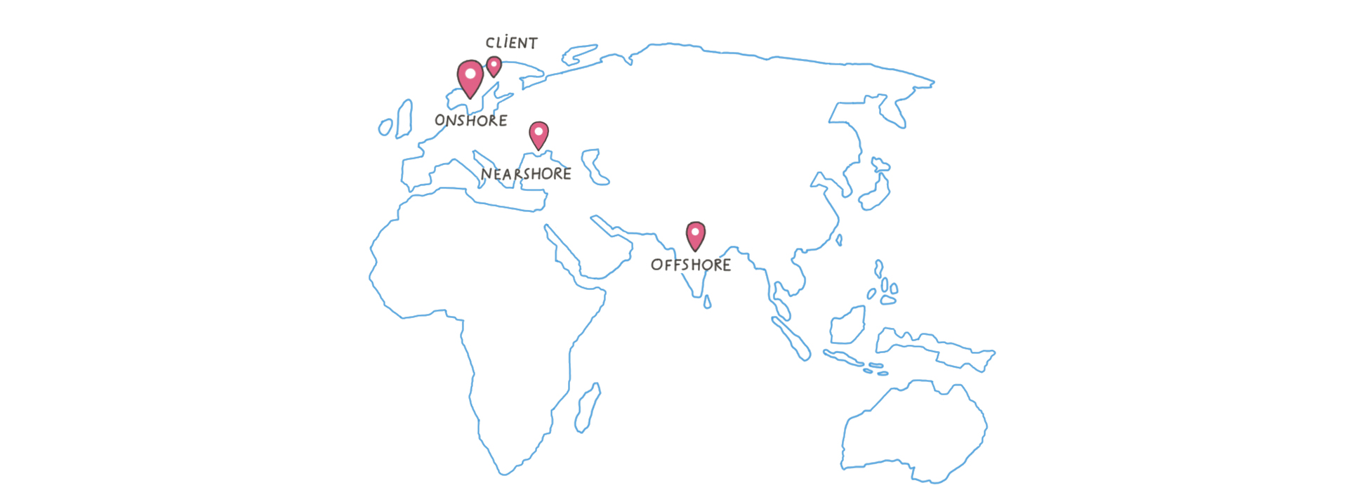 Offshoring, nearshoring, onshoring - options for outsourcing